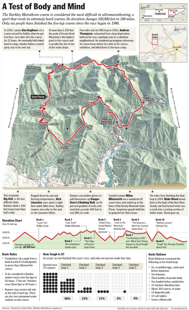 barkley-marathon-course-washington-post